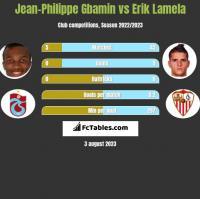 Jean-Philippe Gbamin vs Erik Lamela h2h player stats