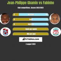 Jean-Philippe Gbamin vs Fabinho h2h player stats