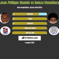 Jean-Philippe Gbamin vs Hamza Choudhury h2h player stats