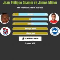 Jean-Philippe Gbamin vs James Milner h2h player stats