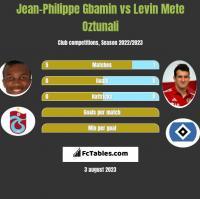 Jean-Philippe Gbamin vs Levin Mete Oztunali h2h player stats