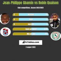 Jean-Philippe Gbamin vs Robin Quaison h2h player stats
