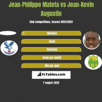Jean-Philippe Mateta vs Jean-Kevin Augustin h2h player stats