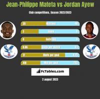 Jean-Philippe Mateta vs Jordan Ayew h2h player stats