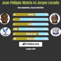 Jean-Philippe Mateta vs Jurgen Locadia h2h player stats