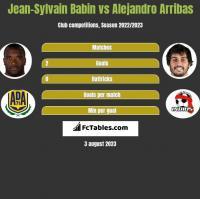 Jean-Sylvain Babin vs Alejandro Arribas h2h player stats