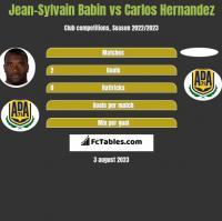Jean-Sylvain Babin vs Carlos Hernandez h2h player stats
