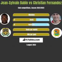 Jean-Sylvain Babin vs Christian Fernandez h2h player stats