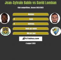 Jean-Sylvain Babin vs David Lomban h2h player stats