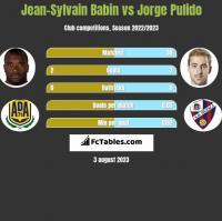 Jean-Sylvain Babin vs Jorge Pulido h2h player stats