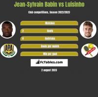 Jean-Sylvain Babin vs Luisinho h2h player stats