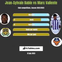 Jean-Sylvain Babin vs Marc Valiente h2h player stats