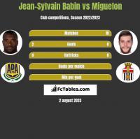 Jean-Sylvain Babin vs Miguelon h2h player stats