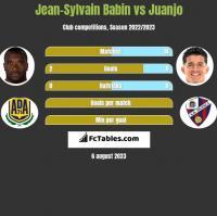 Jean-Sylvain Babin vs Juanjo h2h player stats