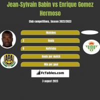 Jean-Sylvain Babin vs Enrique Gomez Hermoso h2h player stats