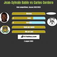 Jean-Sylvain Babin vs Carlos Cordero h2h player stats