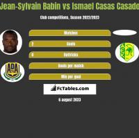 Jean-Sylvain Babin vs Ismael Casas Casado h2h player stats