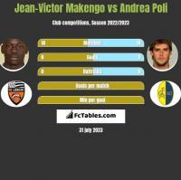 Jean-Victor Makengo vs Andrea Poli h2h player stats