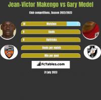 Jean-Victor Makengo vs Gary Medel h2h player stats