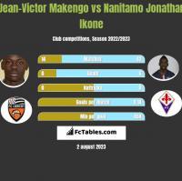 Jean-Victor Makengo vs Nanitamo Jonathan Ikone h2h player stats