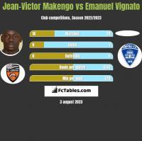 Jean-Victor Makengo vs Emanuel Vignato h2h player stats
