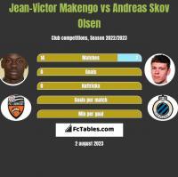 Jean-Victor Makengo vs Andreas Skov Olsen h2h player stats
