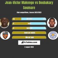 Jean-Victor Makengo vs Boubakary Soumare h2h player stats