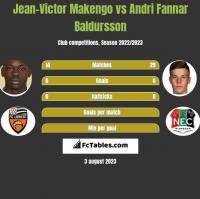 Jean-Victor Makengo vs Andri Fannar Baldursson h2h player stats