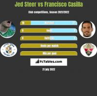 Jed Steer vs Francisco Casilla h2h player stats