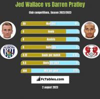 Jed Wallace vs Darren Pratley h2h player stats