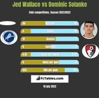 Jed Wallace vs Dominic Solanke h2h player stats