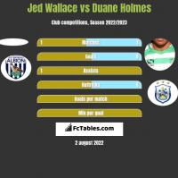 Jed Wallace vs Duane Holmes h2h player stats