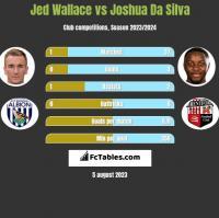 Jed Wallace vs Joshua Da Silva h2h player stats