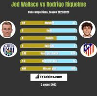 Jed Wallace vs Rodrigo Riquelme h2h player stats