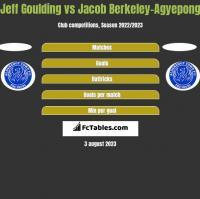 Jeff Goulding vs Jacob Berkeley-Agyepong h2h player stats