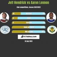 Jeff Hendrick vs Aaron Lennon h2h player stats