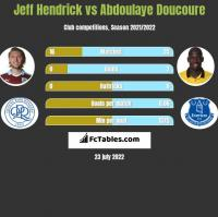 Jeff Hendrick vs Abdoulaye Doucoure h2h player stats