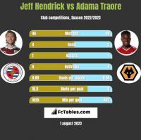 Jeff Hendrick vs Adama Traore h2h player stats