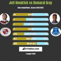 Jeff Hendrick vs Demarai Gray h2h player stats