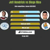 Jeff Hendrick vs Diego Rico h2h player stats