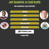 Jeff Hendrick vs Emil Krafth h2h player stats
