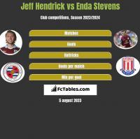 Jeff Hendrick vs Enda Stevens h2h player stats