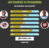 Jeff Hendrick vs Fernandinho h2h player stats