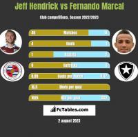 Jeff Hendrick vs Fernando Marcal h2h player stats