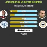 Jeff Hendrick vs Gerard Deulofeu h2h player stats