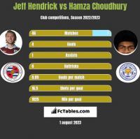 Jeff Hendrick vs Hamza Choudhury h2h player stats