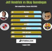 Jeff Hendrick vs Ilkay Guendogan h2h player stats