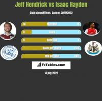 Jeff Hendrick vs Isaac Hayden h2h player stats