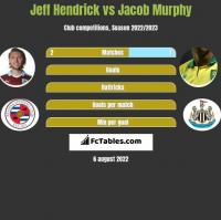 Jeff Hendrick vs Jacob Murphy h2h player stats