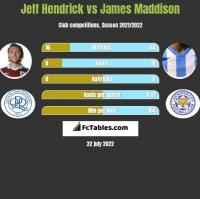Jeff Hendrick vs James Maddison h2h player stats